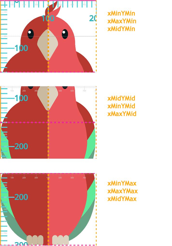 viewbox slice align svg