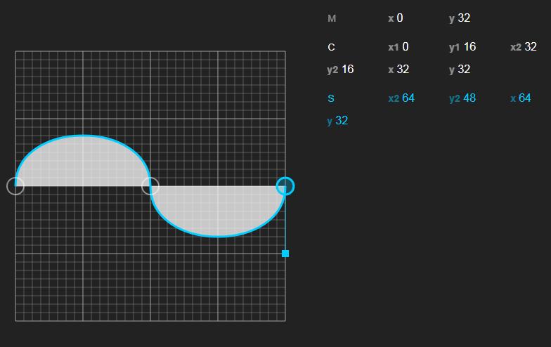 دستور S برای ویژگی d در عنصر path یا مسیر در SVG برای ترسیم منحنی