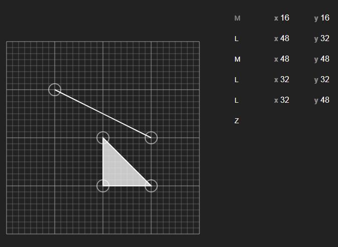 استفاده از دستور Z در عنصر Path در SVG