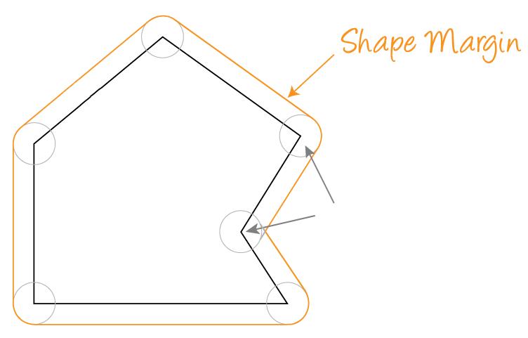 shape-margin در سی اس اس