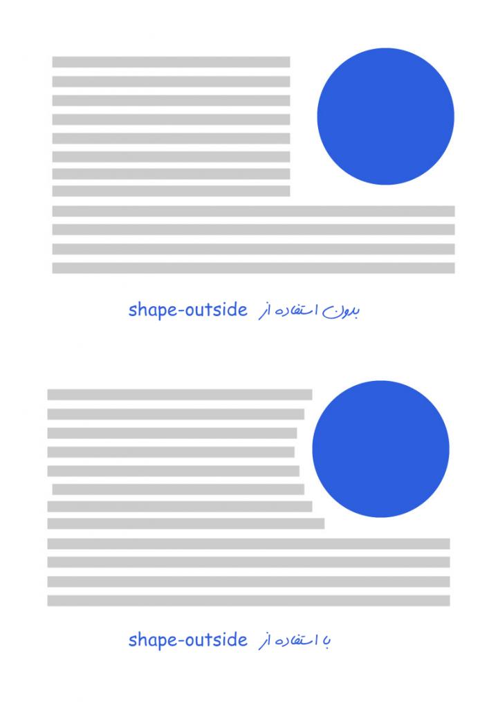 ویژگی shape-outside در css
