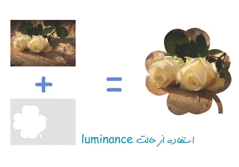 استفاده از حالت luminance در ماسک کردن در سی اس اس